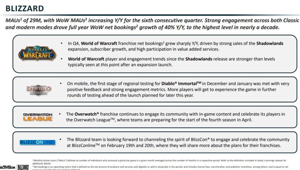 Conferencia accionistas Activision Blizzard